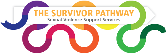 South West Survivor Pathways Retina Logo